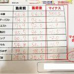 エルセーヌ渋谷本店で勧誘はある?実際に痩身エステ体験に行ってきました!500円で70分のダイエット体験!レビュー・口コミ
